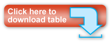 download_table