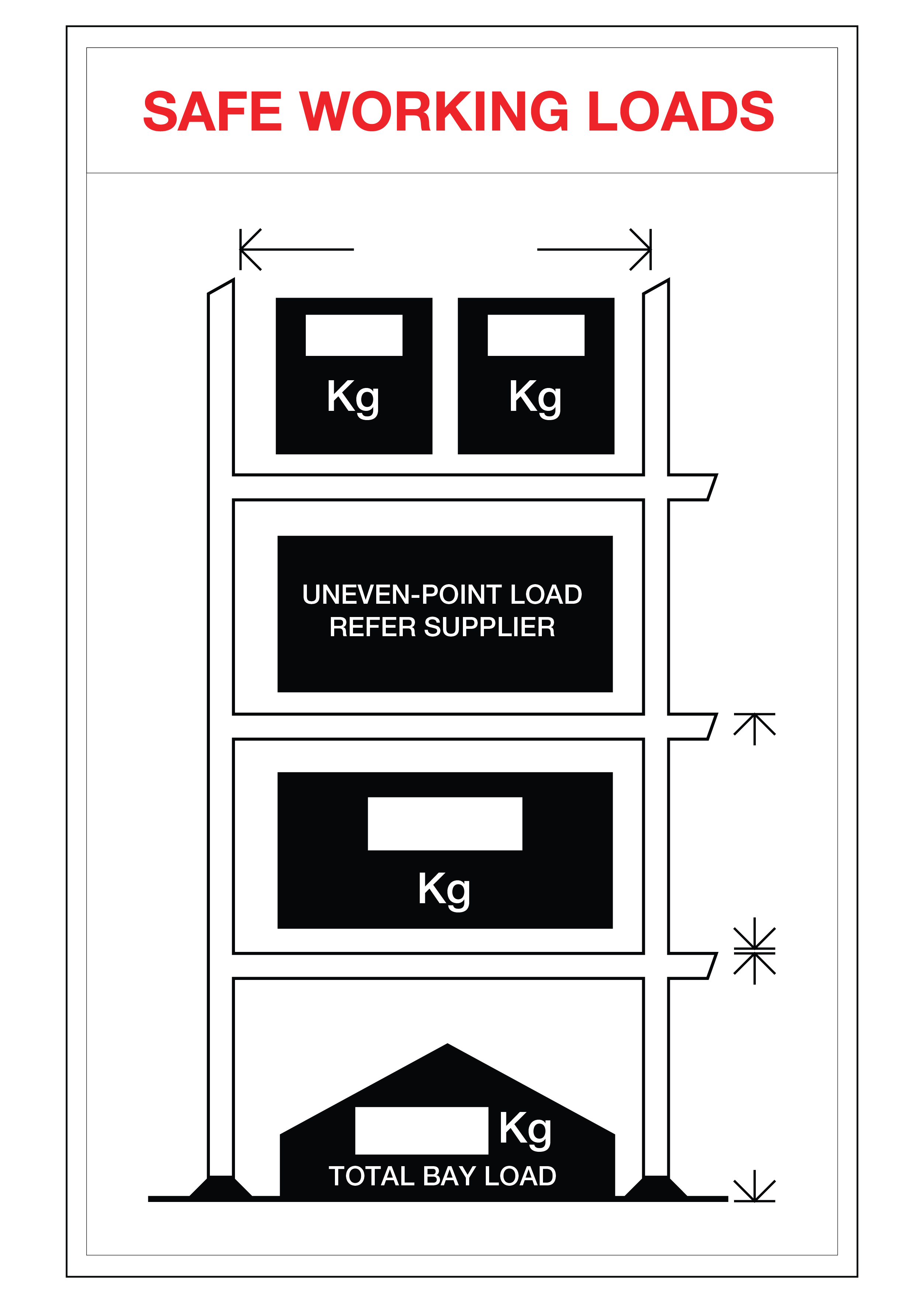 Safe Working Loads Sign