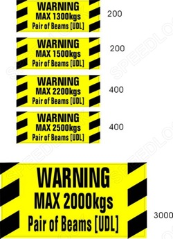 Warning Stickers